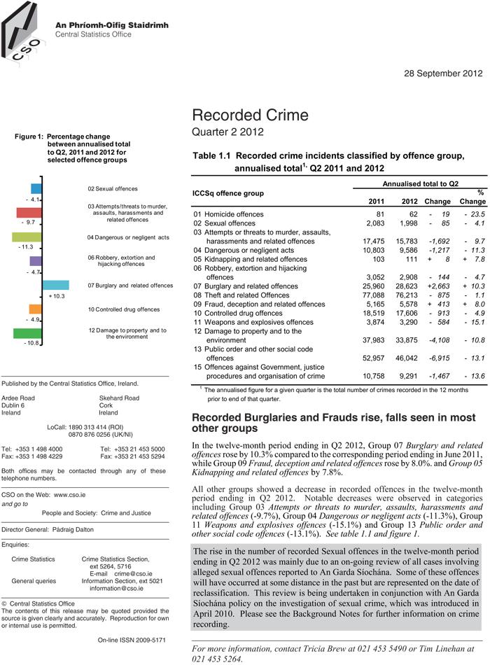 Central Statistics Office - Crime Figures for Quarter 2 of 2012