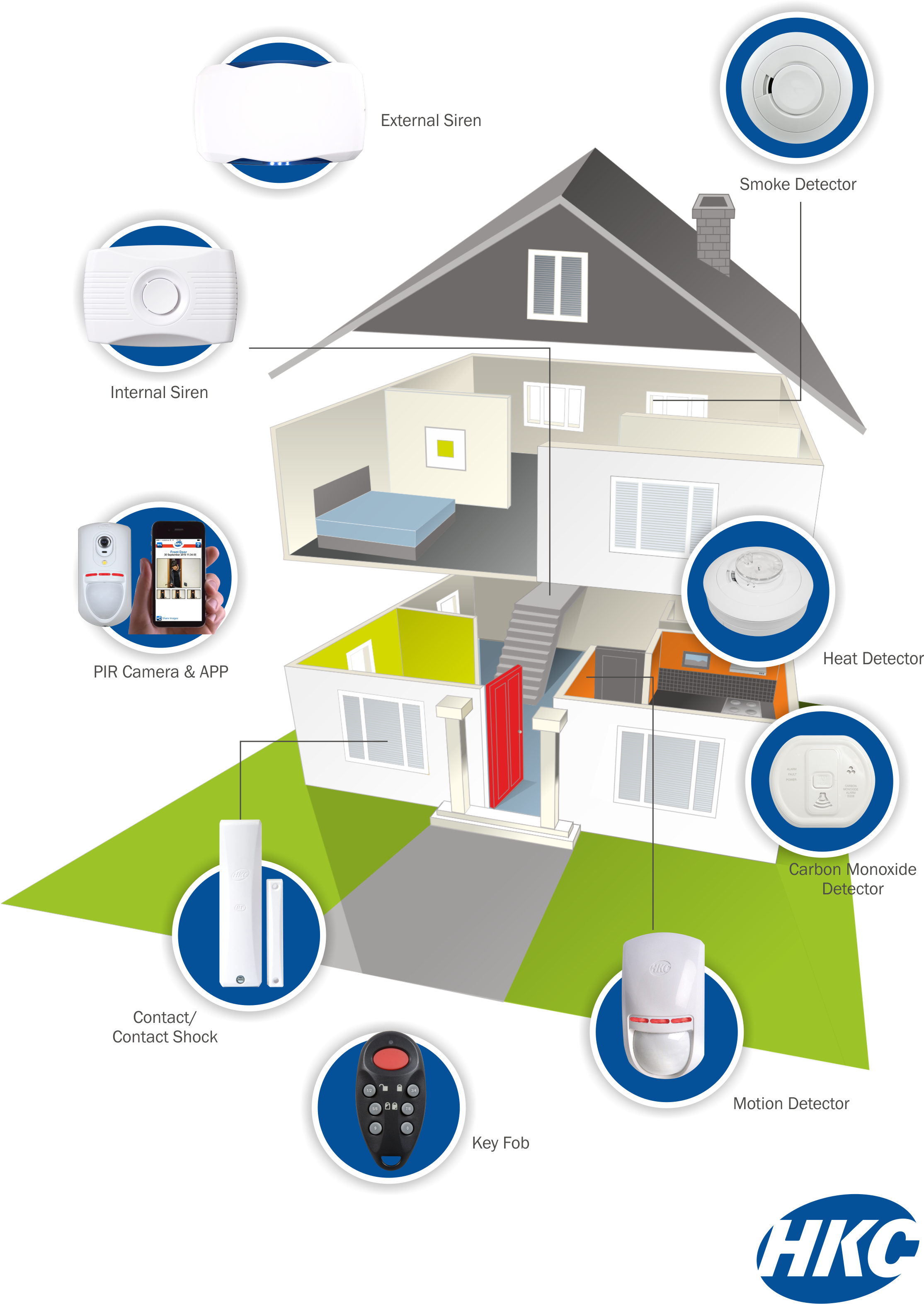 House Intruder Alarms Electronic Security Systems Hall Contacts Wiring Series Alarm System